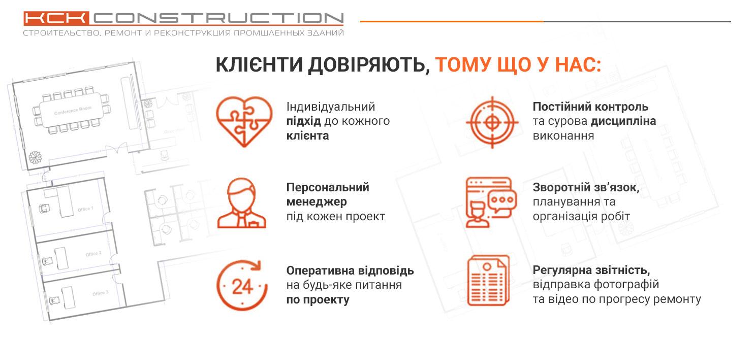 дизайн, проектування та ремонт офісних приміщень