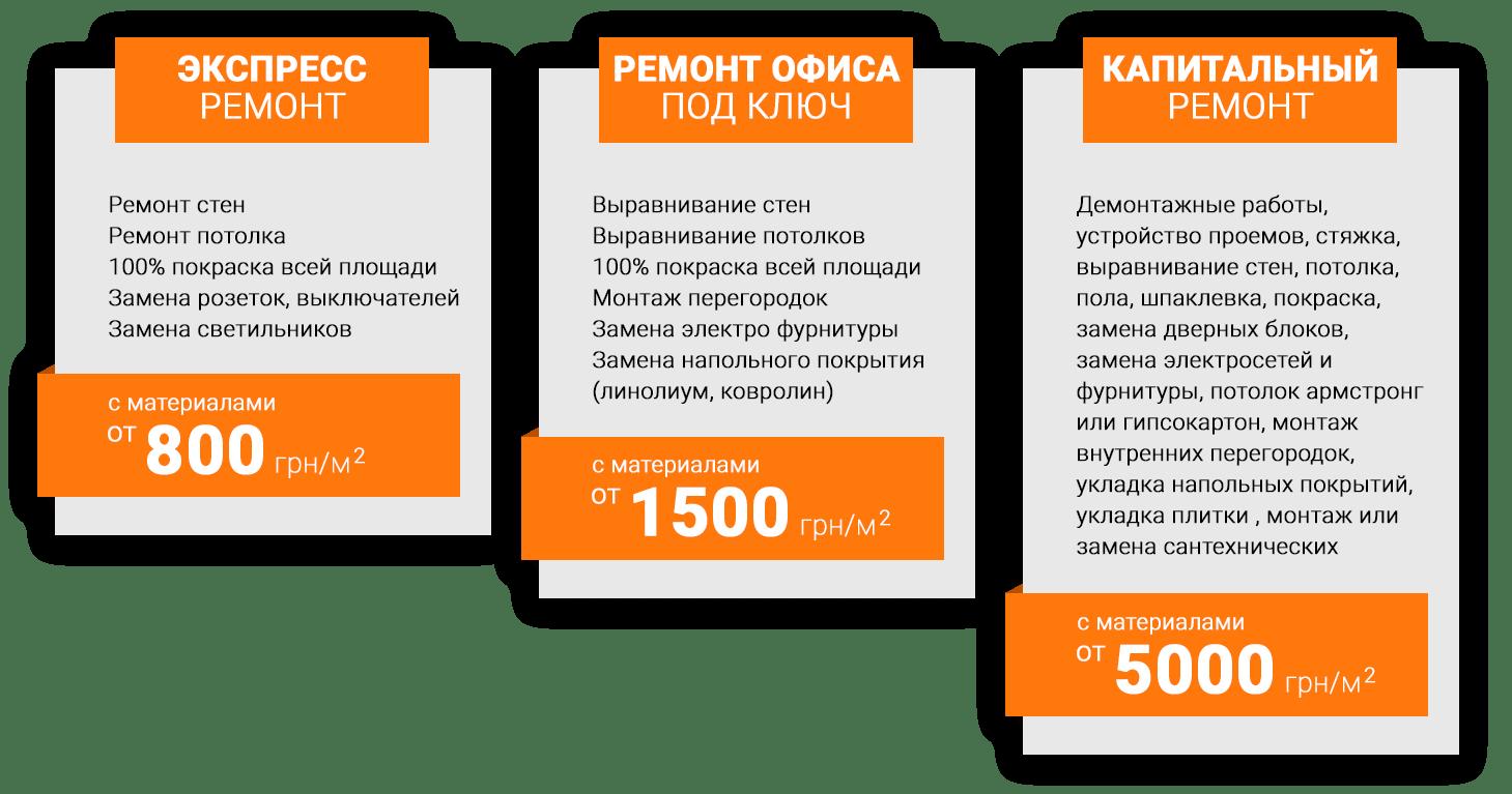 цены на ремонт офисов в Киеве